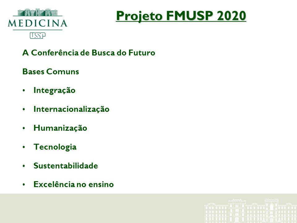 Projeto FMUSP 2020 A Conferência de Busca do Futuro Bases Comuns
