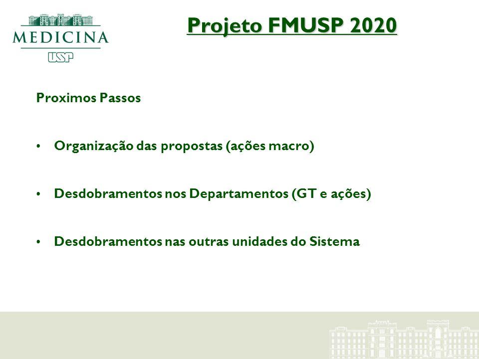 Projeto FMUSP 2020 Proximos Passos