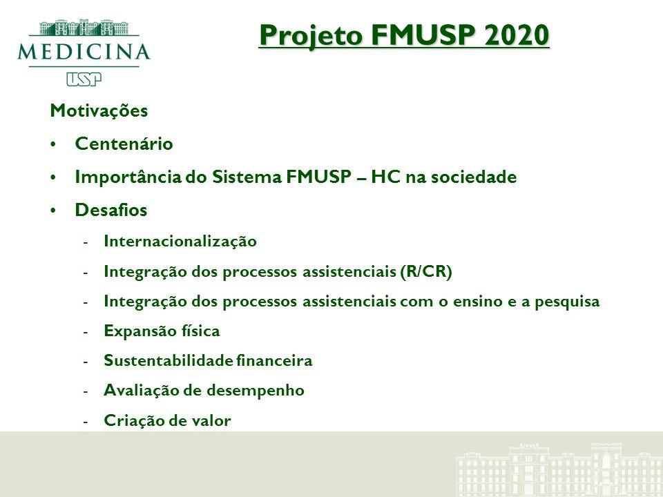 Projeto FMUSP 2020 Motivações Centenário