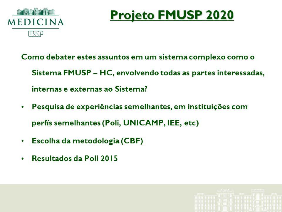 Projeto FMUSP 2020