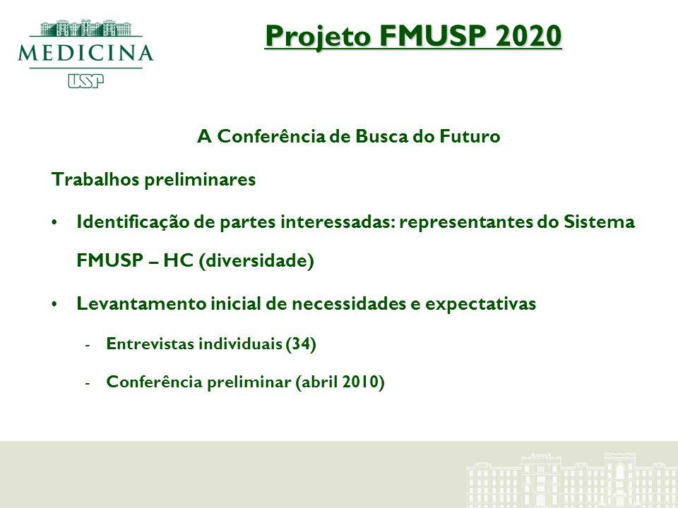 A Conferência de Busca do Futuro
