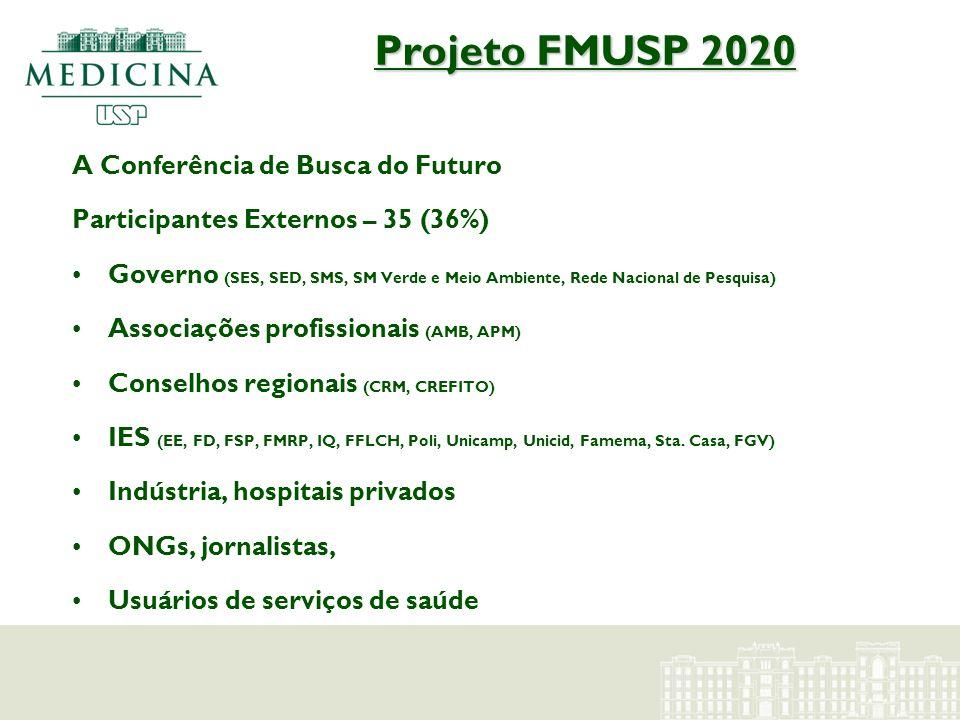 Projeto FMUSP 2020 A Conferência de Busca do Futuro