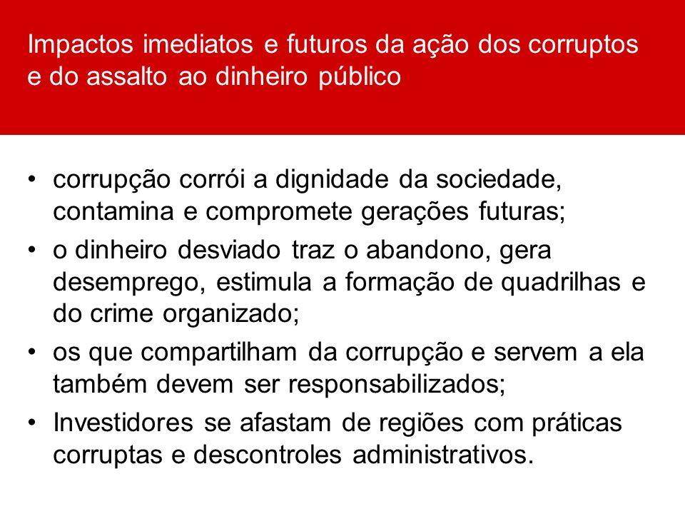 Impactos imediatos e futuros da ação dos corruptos e do assalto ao dinheiro público