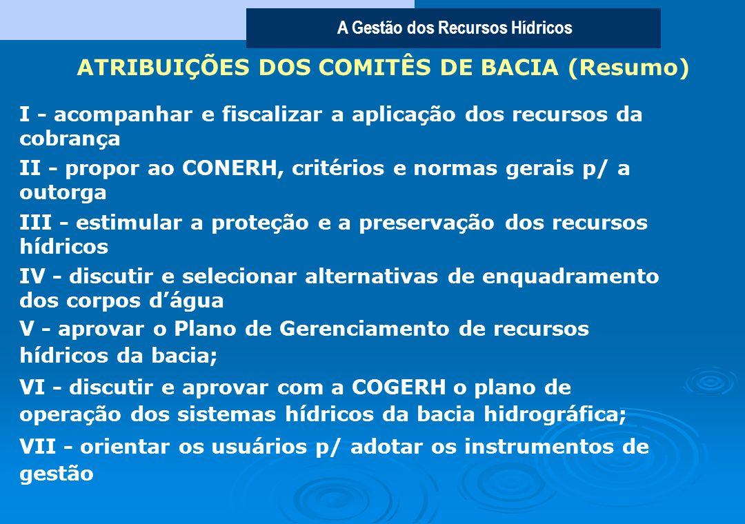 ATRIBUIÇÕES DOS COMITÊS DE BACIA (Resumo)