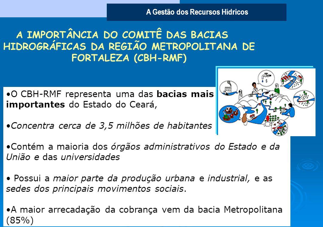 A IMPORTÂNCIA DO COMITÊ DAS BACIAS HIDROGRÁFICAS DA REGIÃO METROPOLITANA DE FORTALEZA (CBH-RMF)