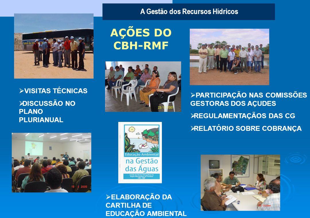 AÇÕES DO CBH-RMF VISITAS TÉCNICAS