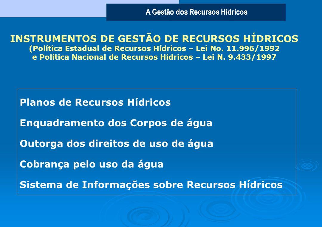 INSTRUMENTOS DE GESTÃO DE RECURSOS HÍDRICOS