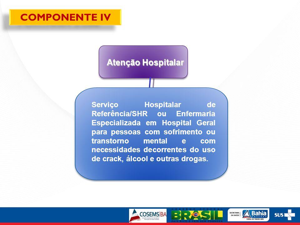 COMPONENTE IV Atenção Hospitalar