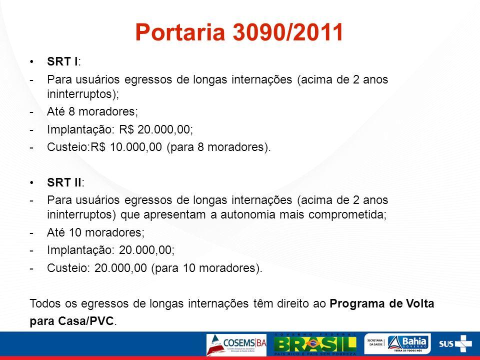 Portaria 3090/2011 SRT I: Para usuários egressos de longas internações (acima de 2 anos ininterruptos);
