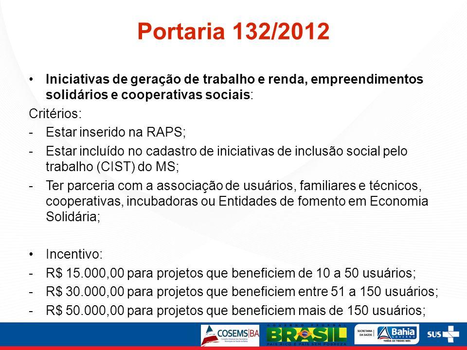 Portaria 132/2012 Iniciativas de geração de trabalho e renda, empreendimentos solidários e cooperativas sociais:
