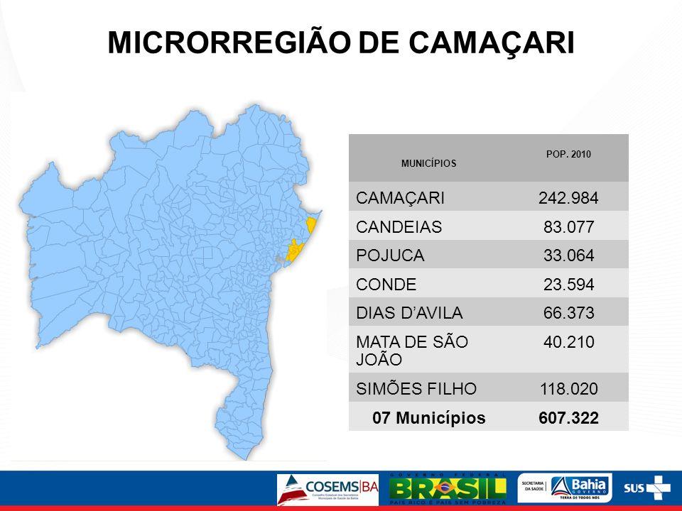 MICRORREGIÃO DE CAMAÇARI