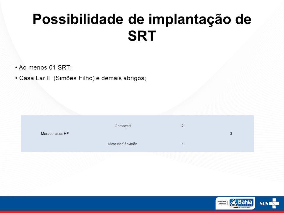 Possibilidade de implantação de SRT