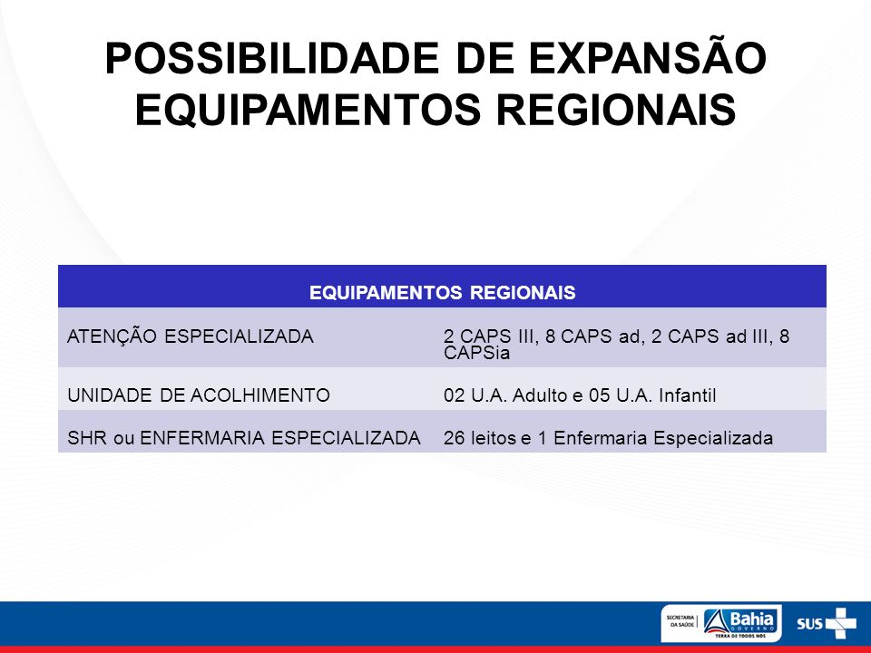 POSSIBILIDADE DE EXPANSÃO EQUIPAMENTOS REGIONAIS