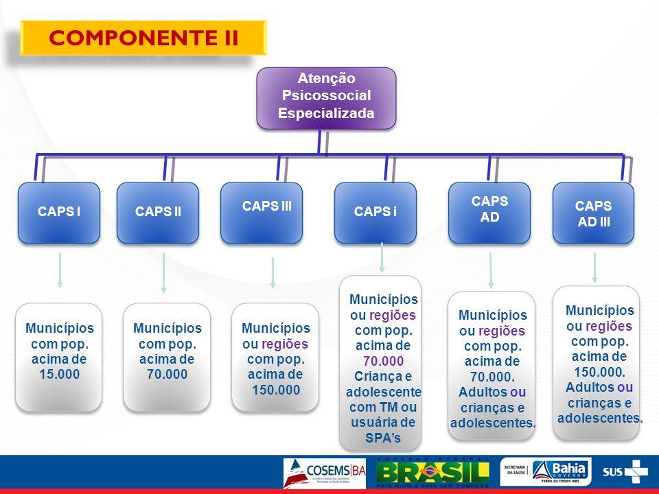 COMPONENTE II Atenção Psicossocial Especializada CAPS AD CAPS III