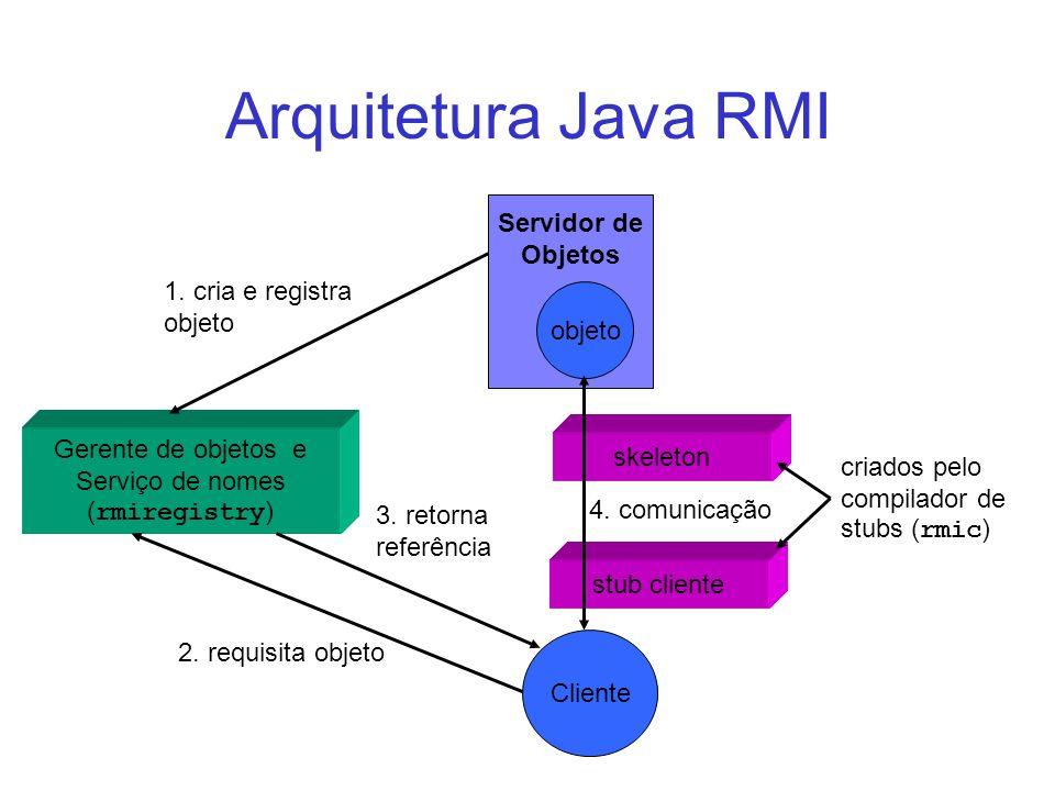 Gerente de objetos e Serviço de nomes (rmiregistry)