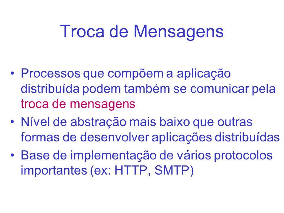 Troca de Mensagens Processos que compõem a aplicação distribuída podem também se comunicar pela troca de mensagens.