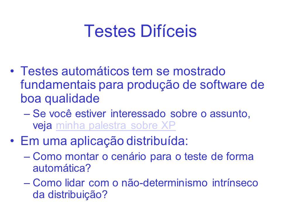 Testes Difíceis Testes automáticos tem se mostrado fundamentais para produção de software de boa qualidade.