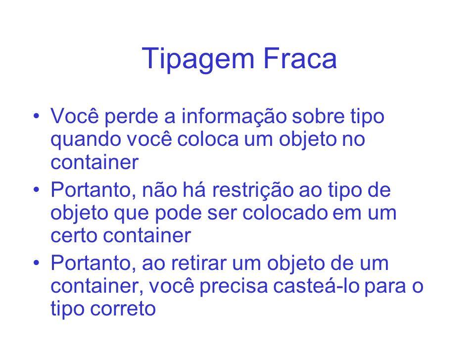 Tipagem Fraca Você perde a informação sobre tipo quando você coloca um objeto no container.