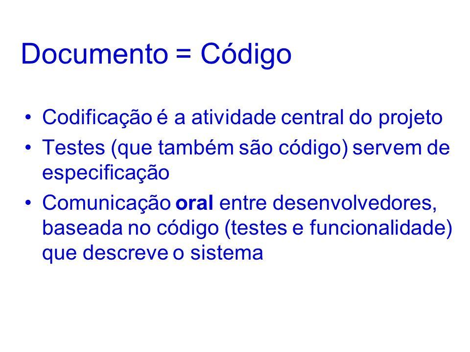 Documento = Código Codificação é a atividade central do projeto