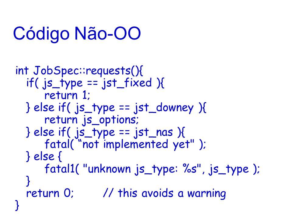Código Não-OO