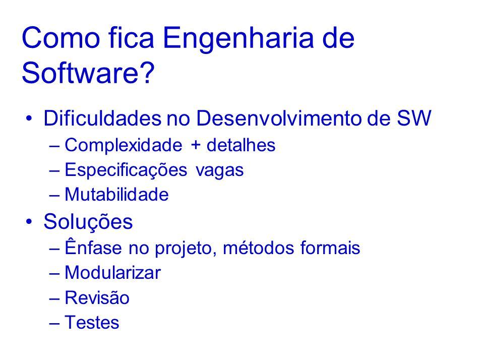 Como fica Engenharia de Software
