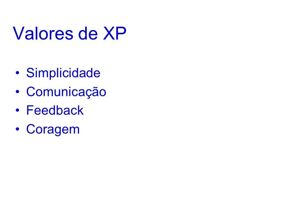 Valores de XP Simplicidade Comunicação Feedback Coragem