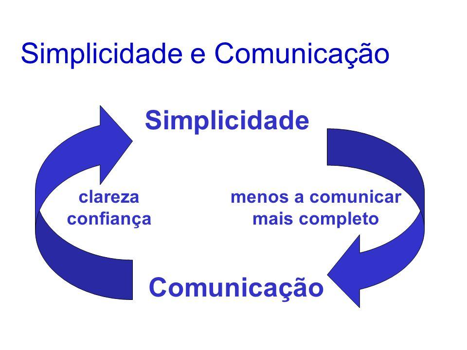 Simplicidade e Comunicação