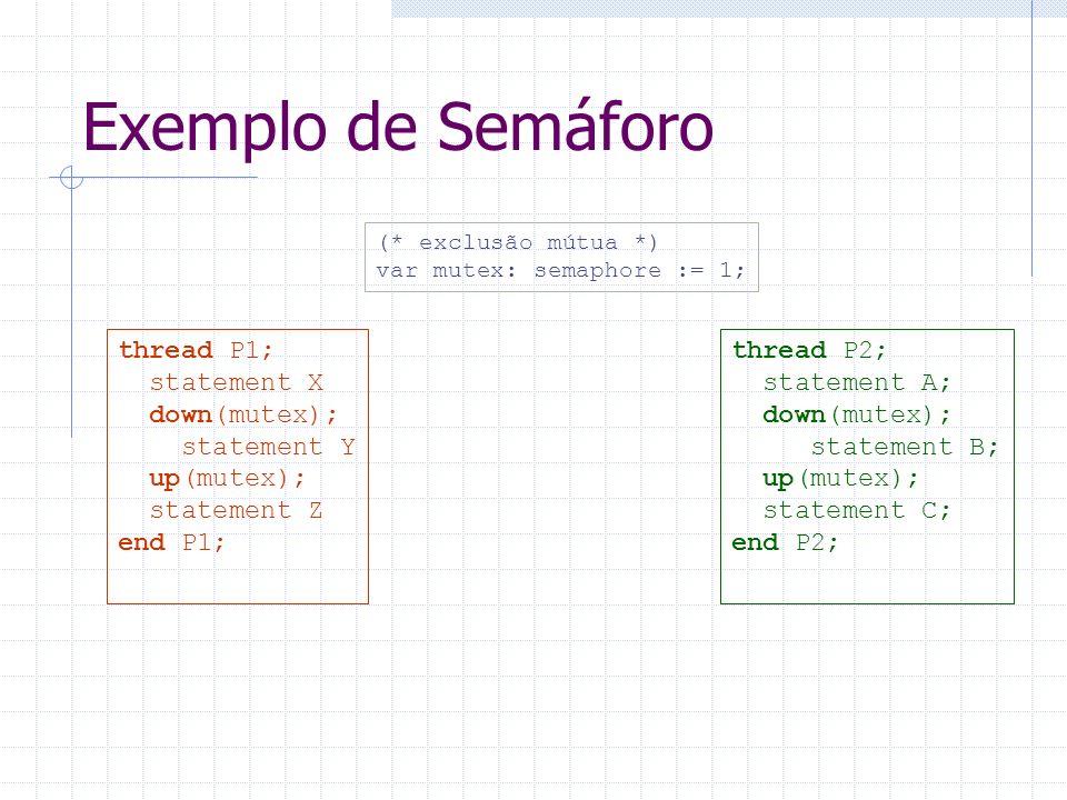 Exemplo de Semáforo thread P2; statement A; down(mutex); statement B;