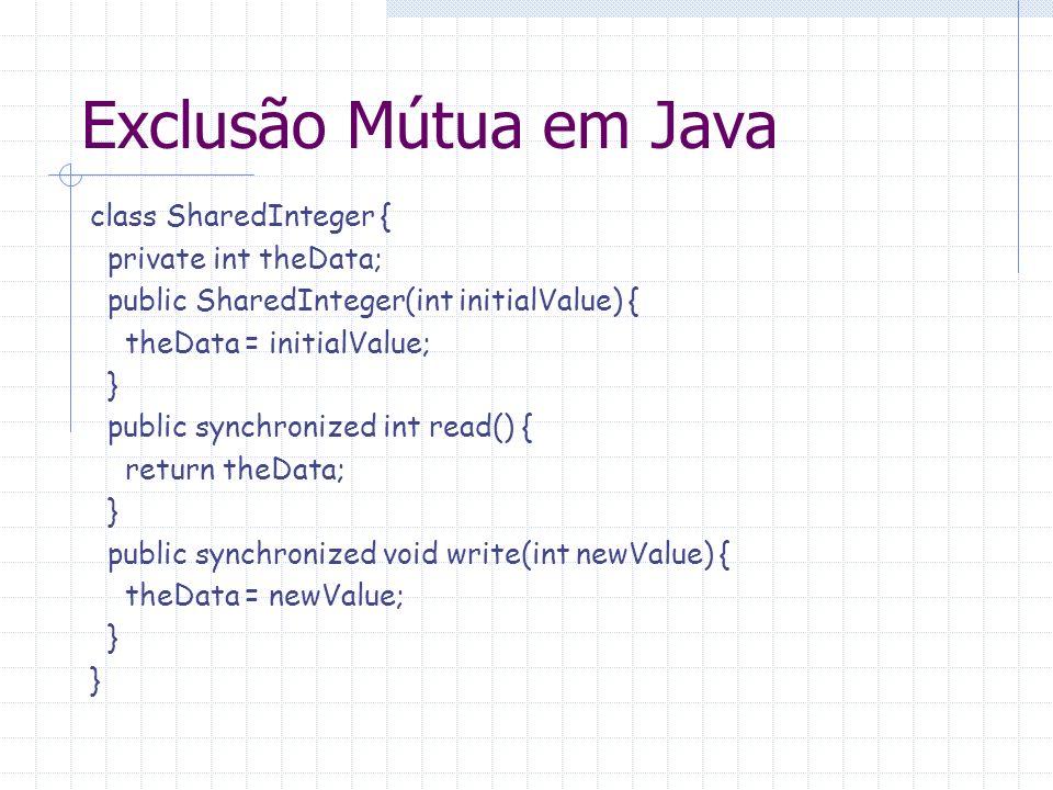 Exclusão Mútua em Java class SharedInteger { private int theData;