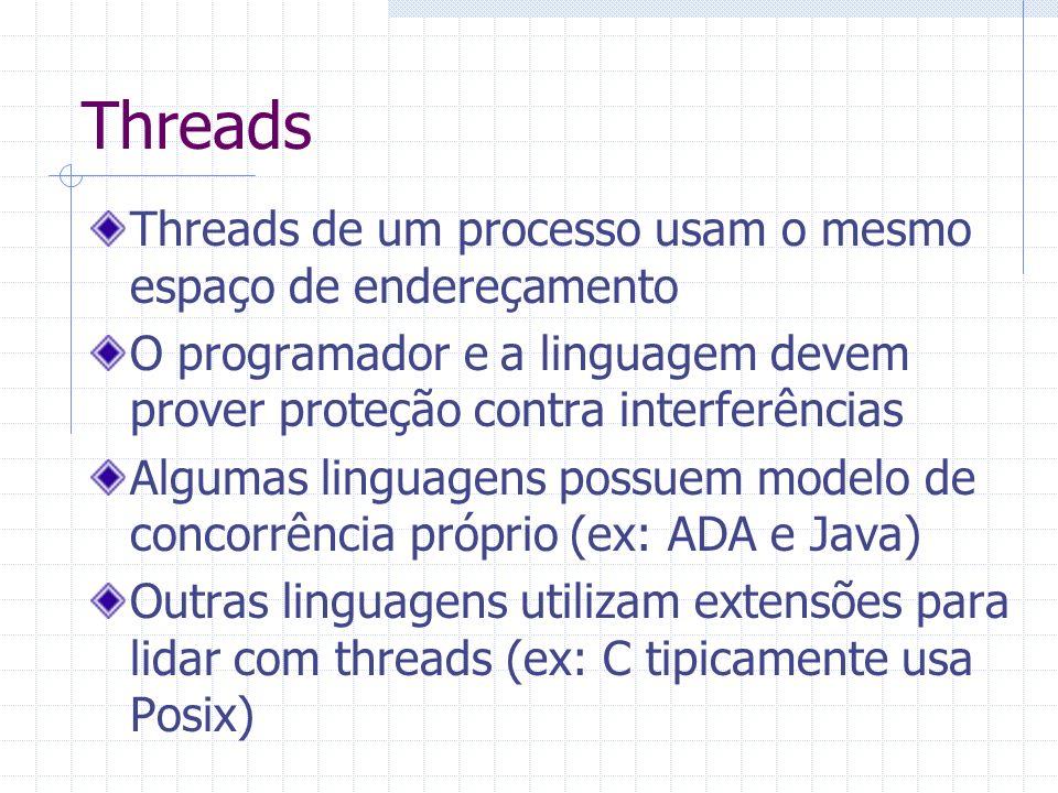 Threads Threads de um processo usam o mesmo espaço de endereçamento