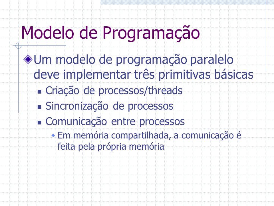 Modelo de ProgramaçãoUm modelo de programação paralelo deve implementar três primitivas básicas. Criação de processos/threads.