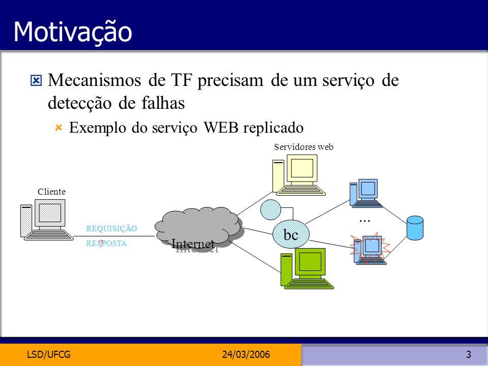 Motivação Mecanismos de TF precisam de um serviço de detecção de falhas. Exemplo do serviço WEB replicado.