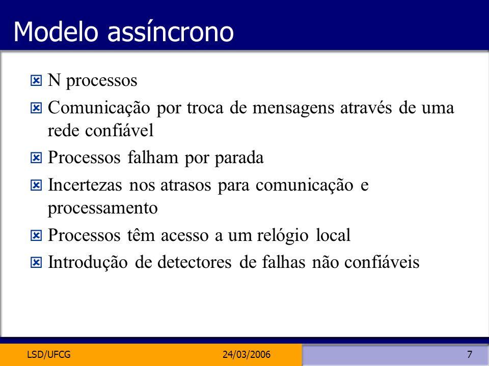 Modelo assíncrono N processos