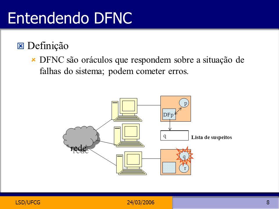 Entendendo DFNC Definição