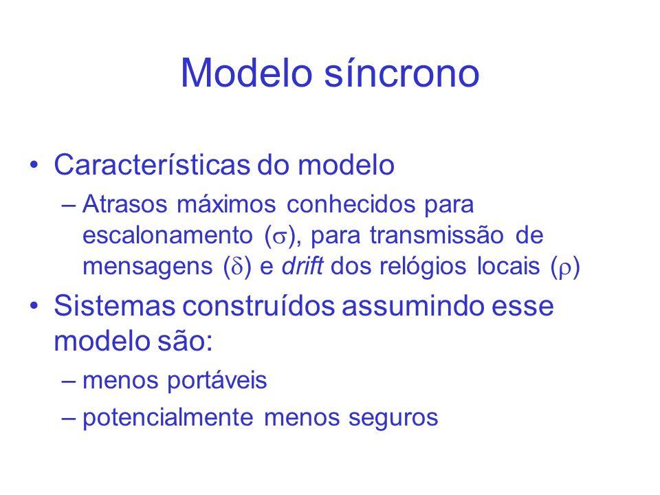 Modelo síncrono Características do modelo