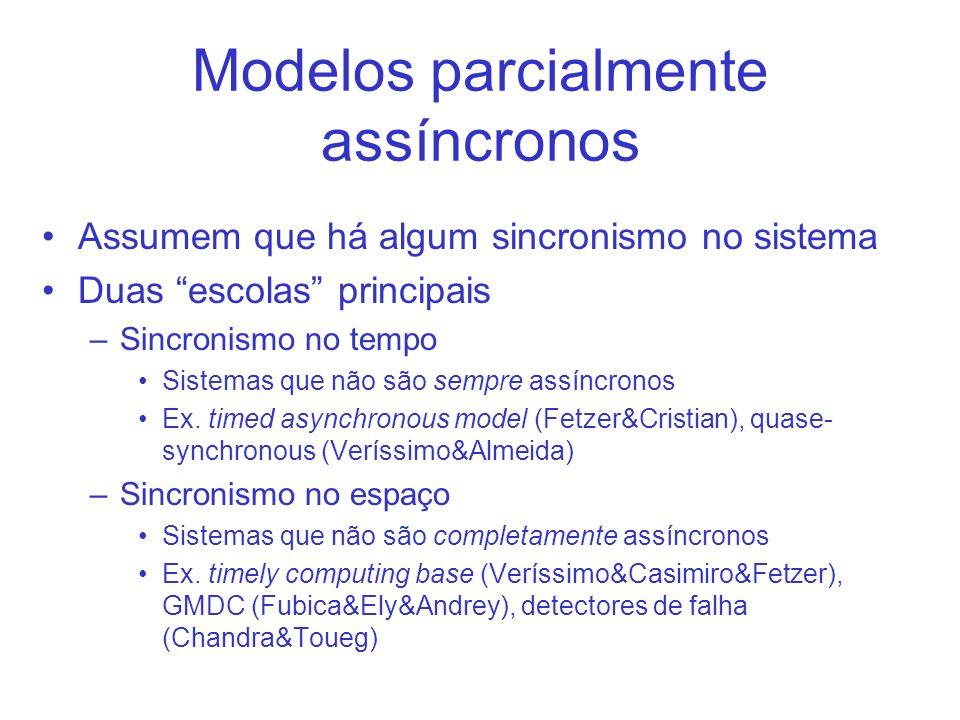 Modelos parcialmente assíncronos