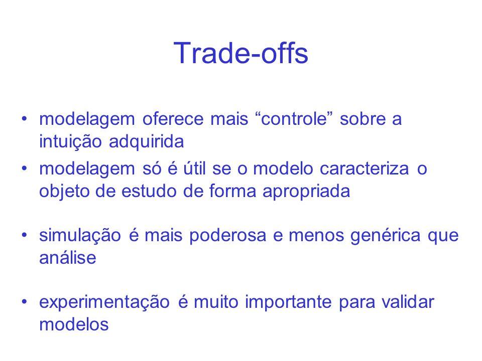 Trade-offs modelagem oferece mais controle sobre a intuição adquirida.