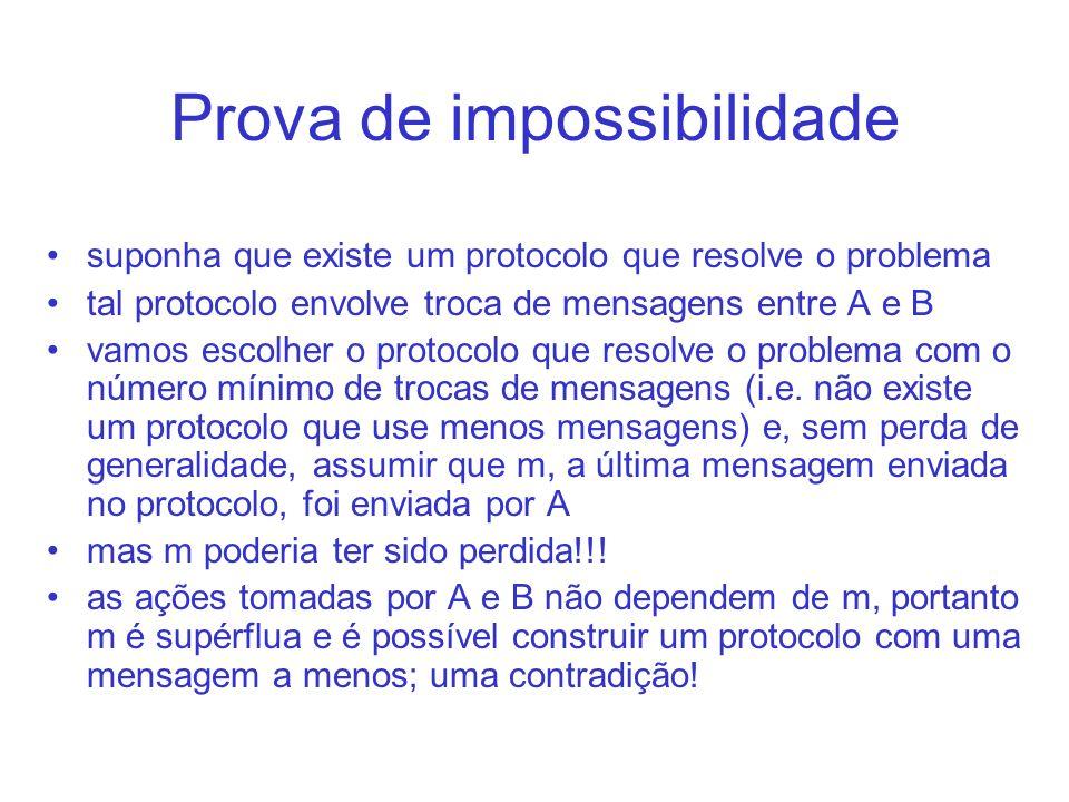 Prova de impossibilidade