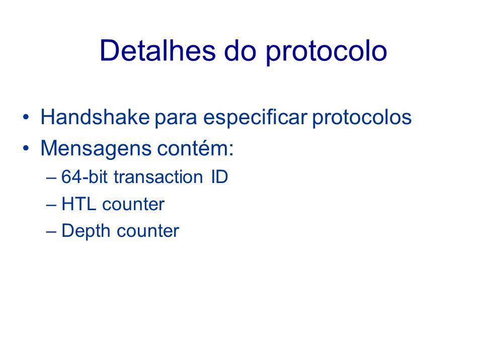 Detalhes do protocolo Handshake para especificar protocolos