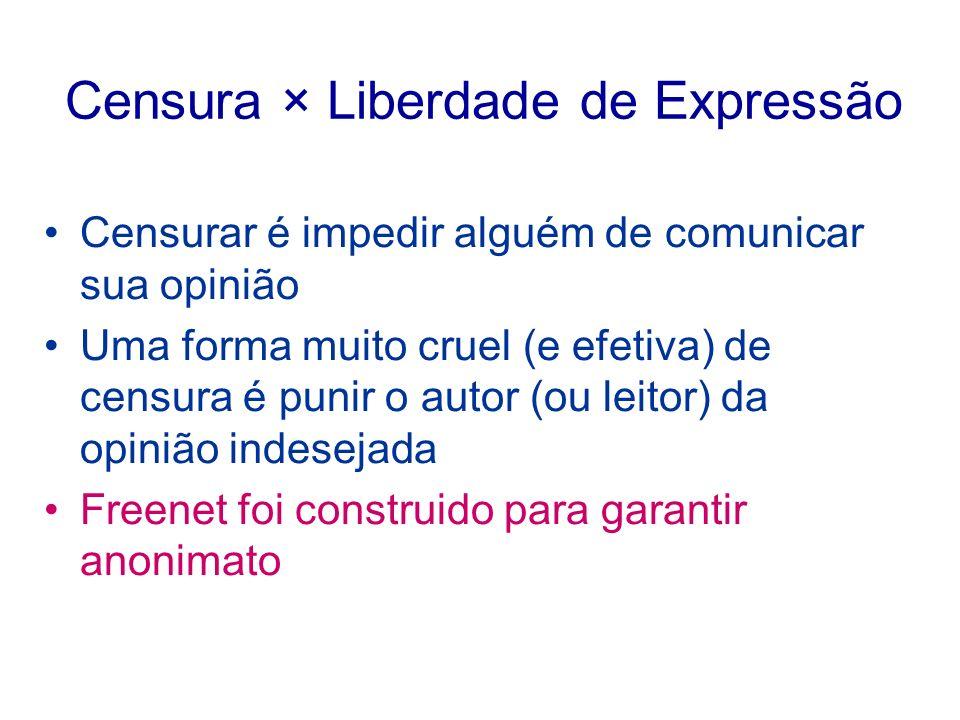 Censura × Liberdade de Expressão