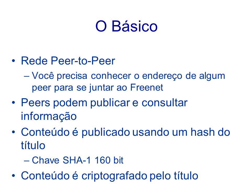 O Básico Rede Peer-to-Peer Peers podem publicar e consultar informação