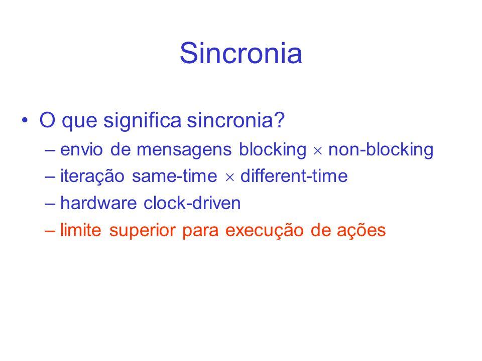 Sincronia O que significa sincronia