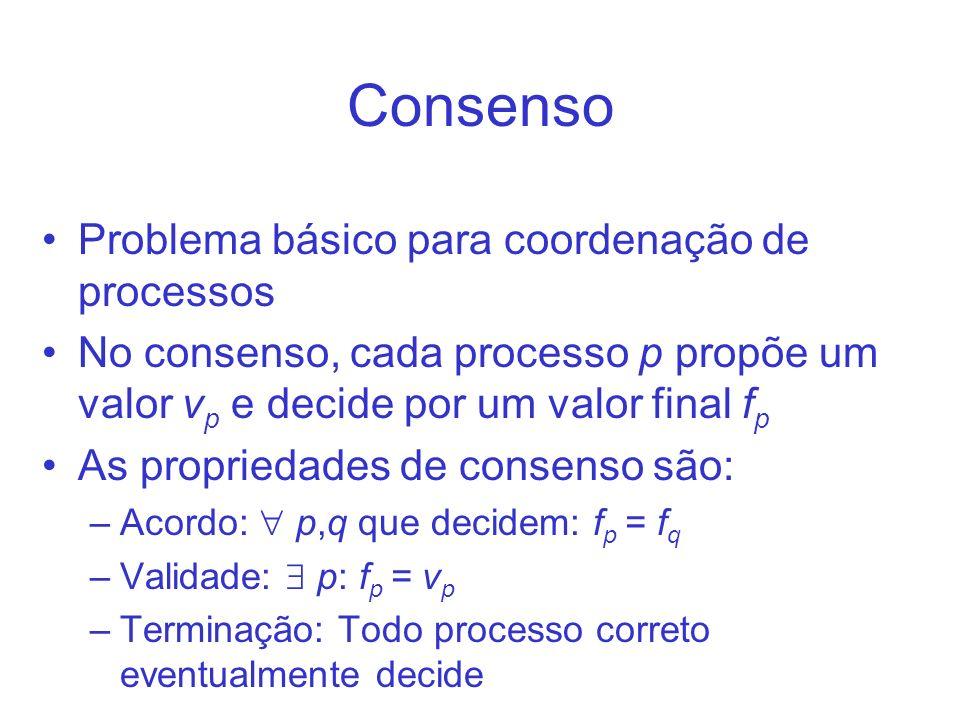 Consenso Problema básico para coordenação de processos