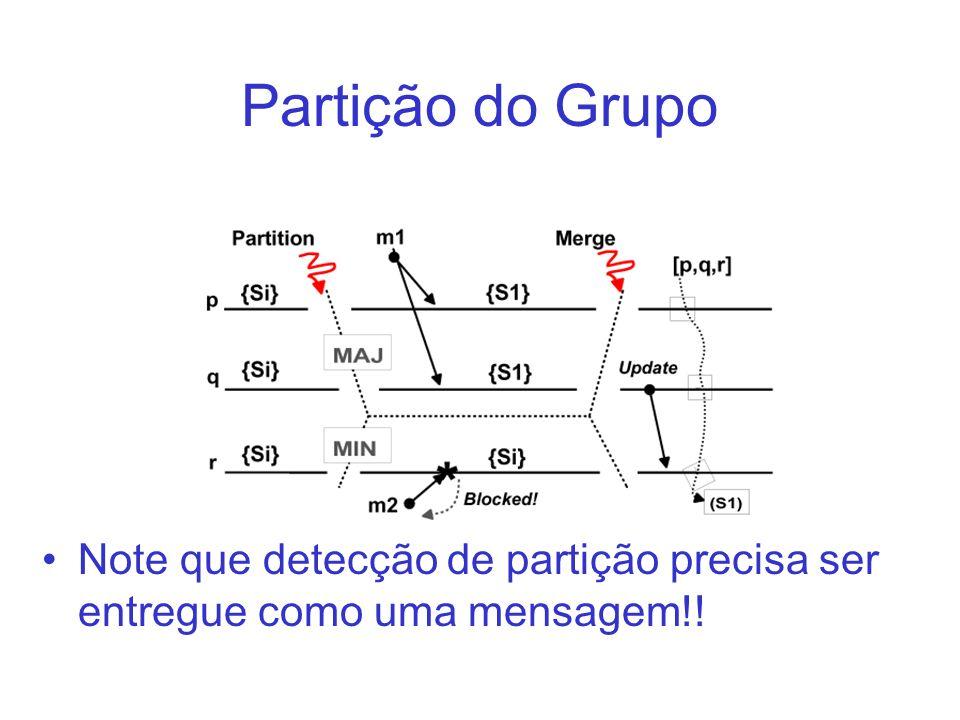 Partição do Grupo Note que detecção de partição precisa ser entregue como uma mensagem!!