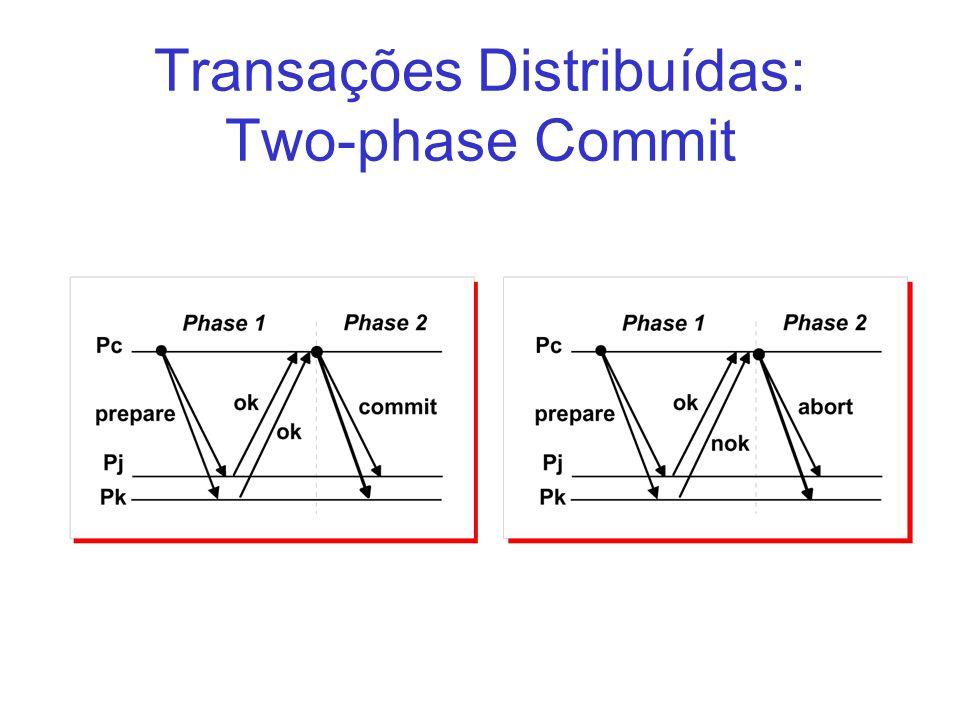 Transações Distribuídas: Two-phase Commit