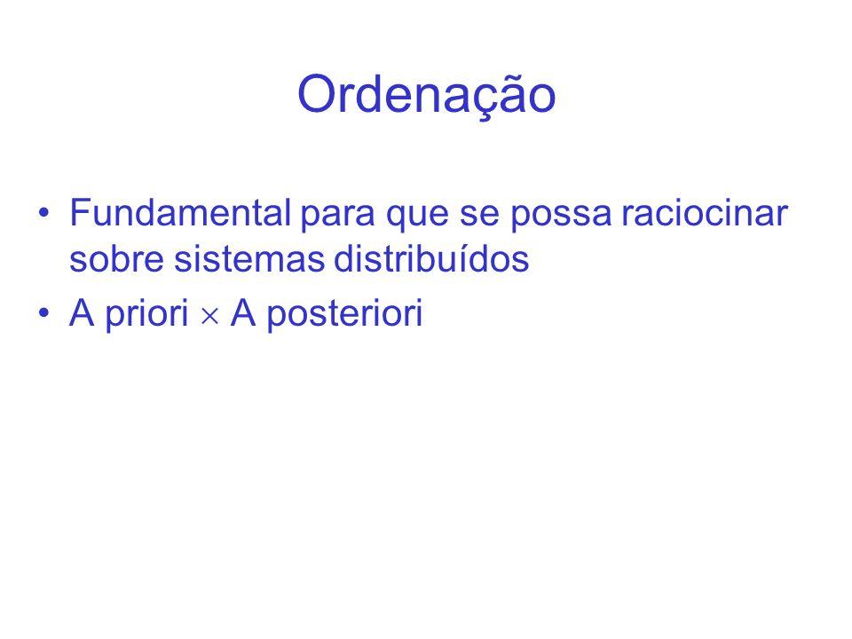 Ordenação Fundamental para que se possa raciocinar sobre sistemas distribuídos.
