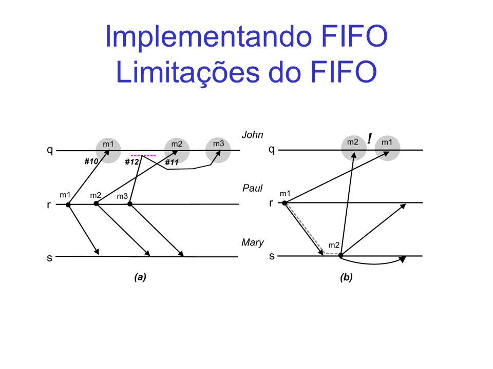 Implementando FIFO Limitações do FIFO