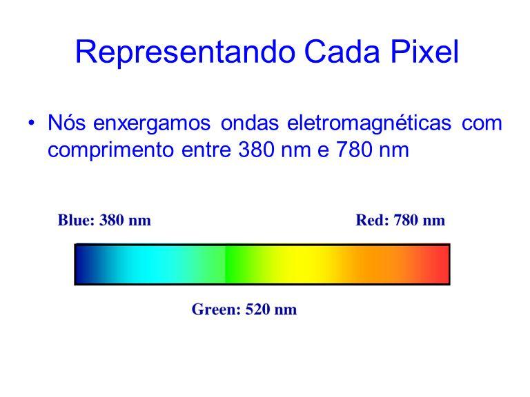 Representando Cada Pixel