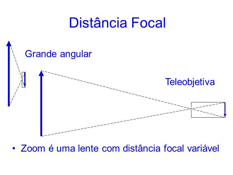 Distância Focal Grande angular Teleobjetiva