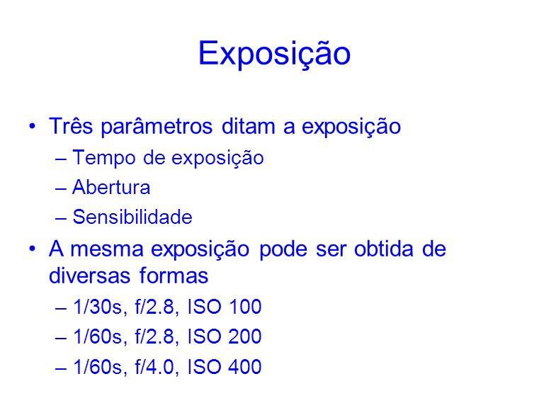 Exposição Três parâmetros ditam a exposição